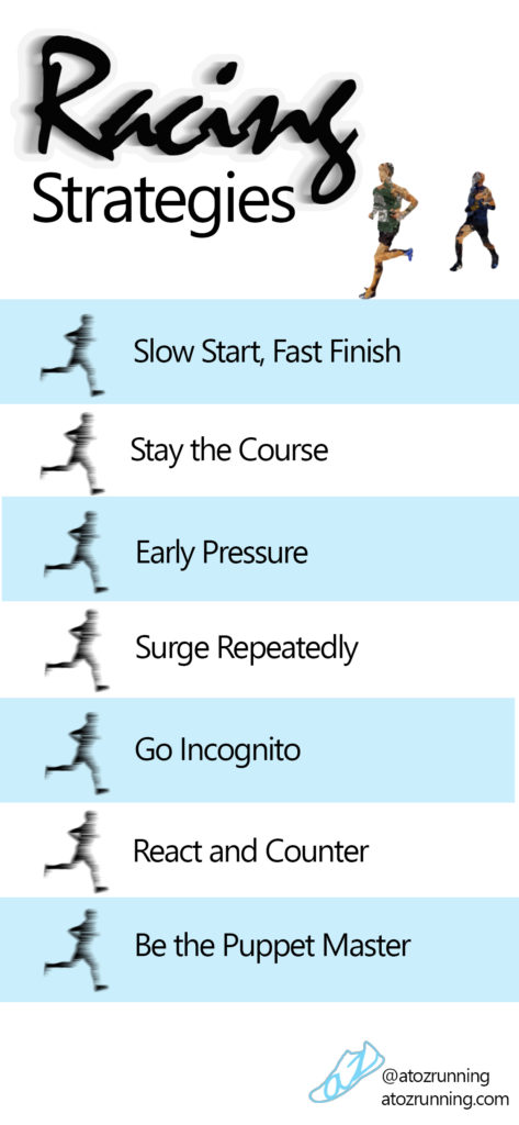 Racing Strategies